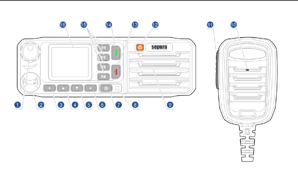 Sepura plc SEM8010 DMR Mobile Radio User Manual General