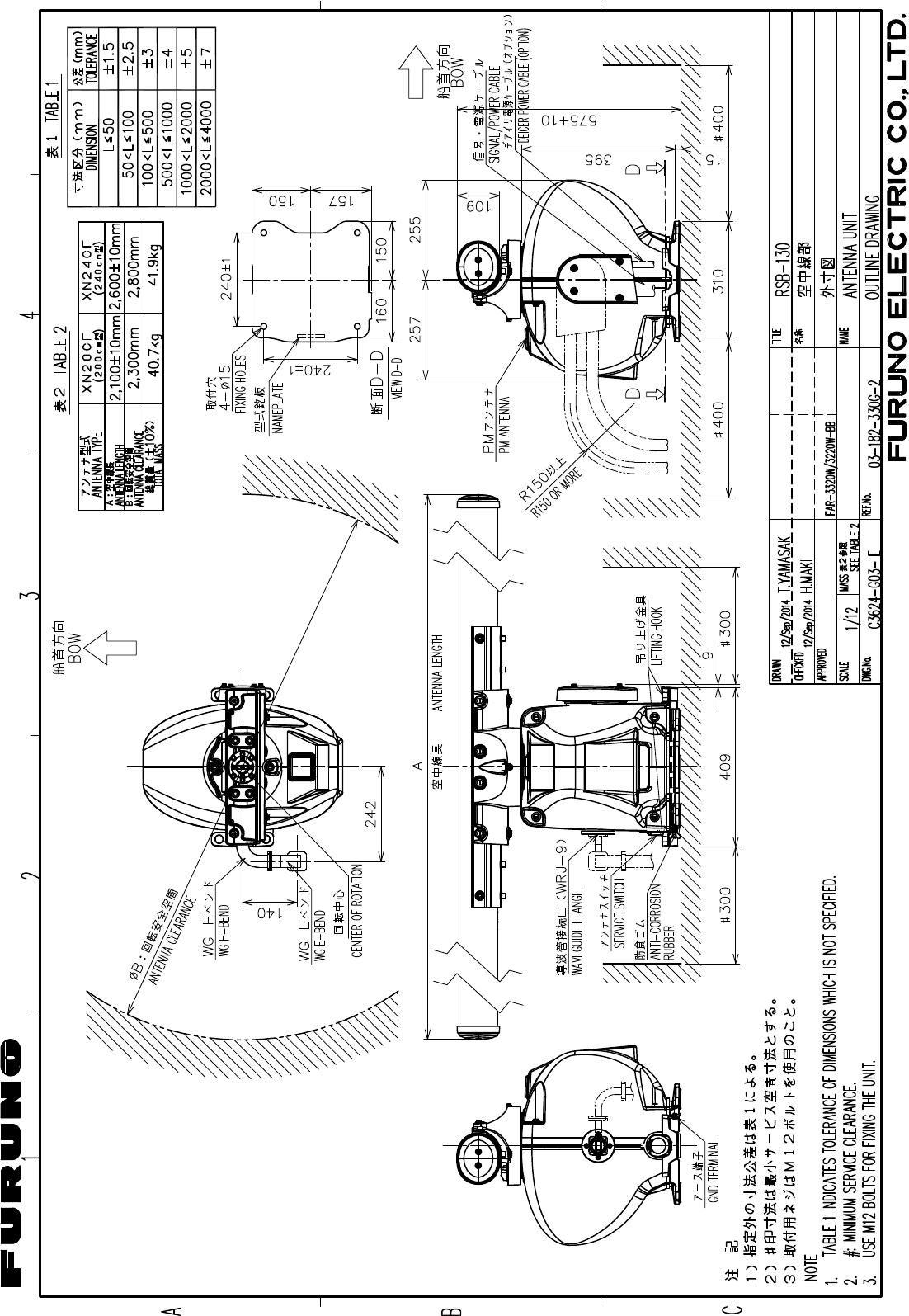 Furuno USA 9ZWRTR106 Transceiver for Radar model FAR-3220