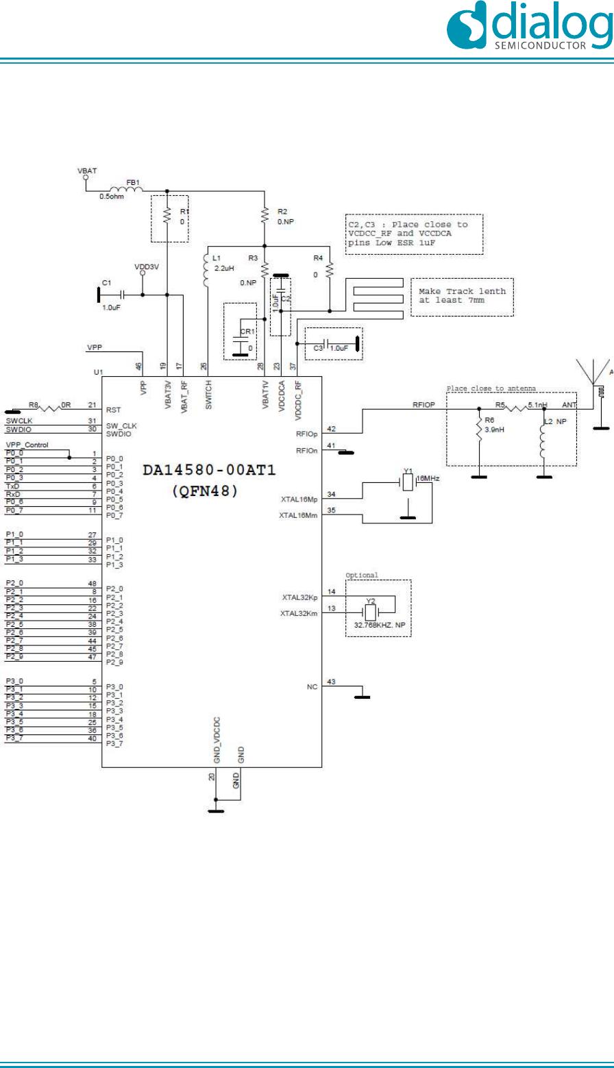 Dialog Semiconductor DA14580REFA DA14580 Antenna module