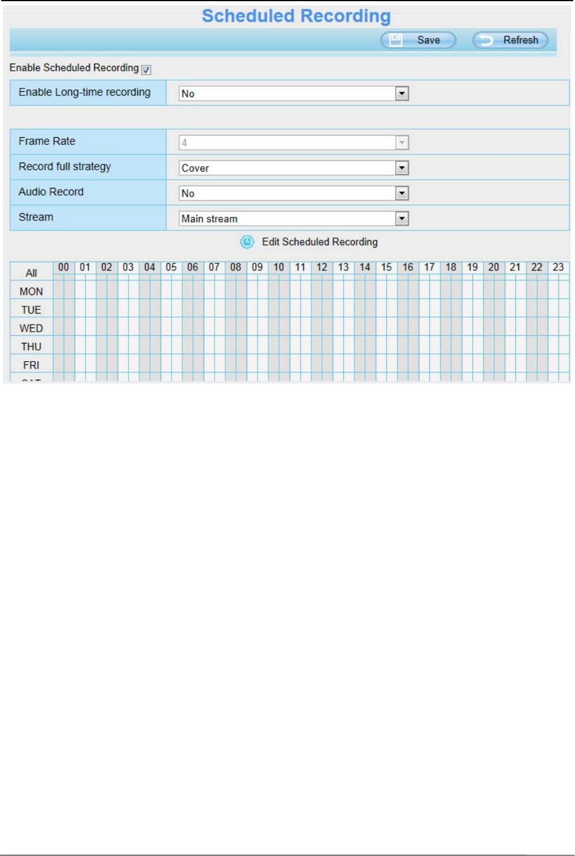 ShenZhen Foscam Intelligent Technology C1 HD Wireless IP