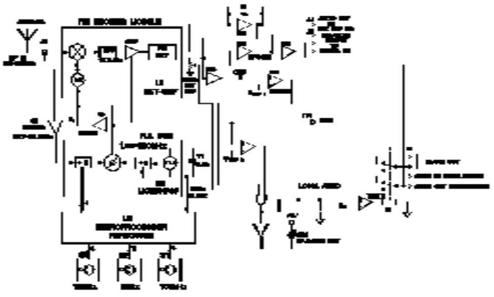 TFT EAS911D Emergency Alert System Decoder User Manual TFT