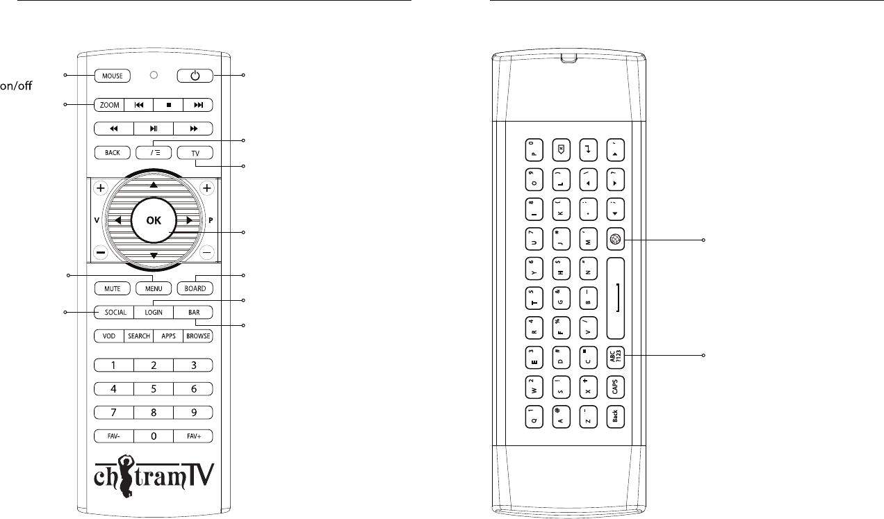 Comigo CMGSBOF9C1 CMG-SBO-H User Manual Chitram TV UG