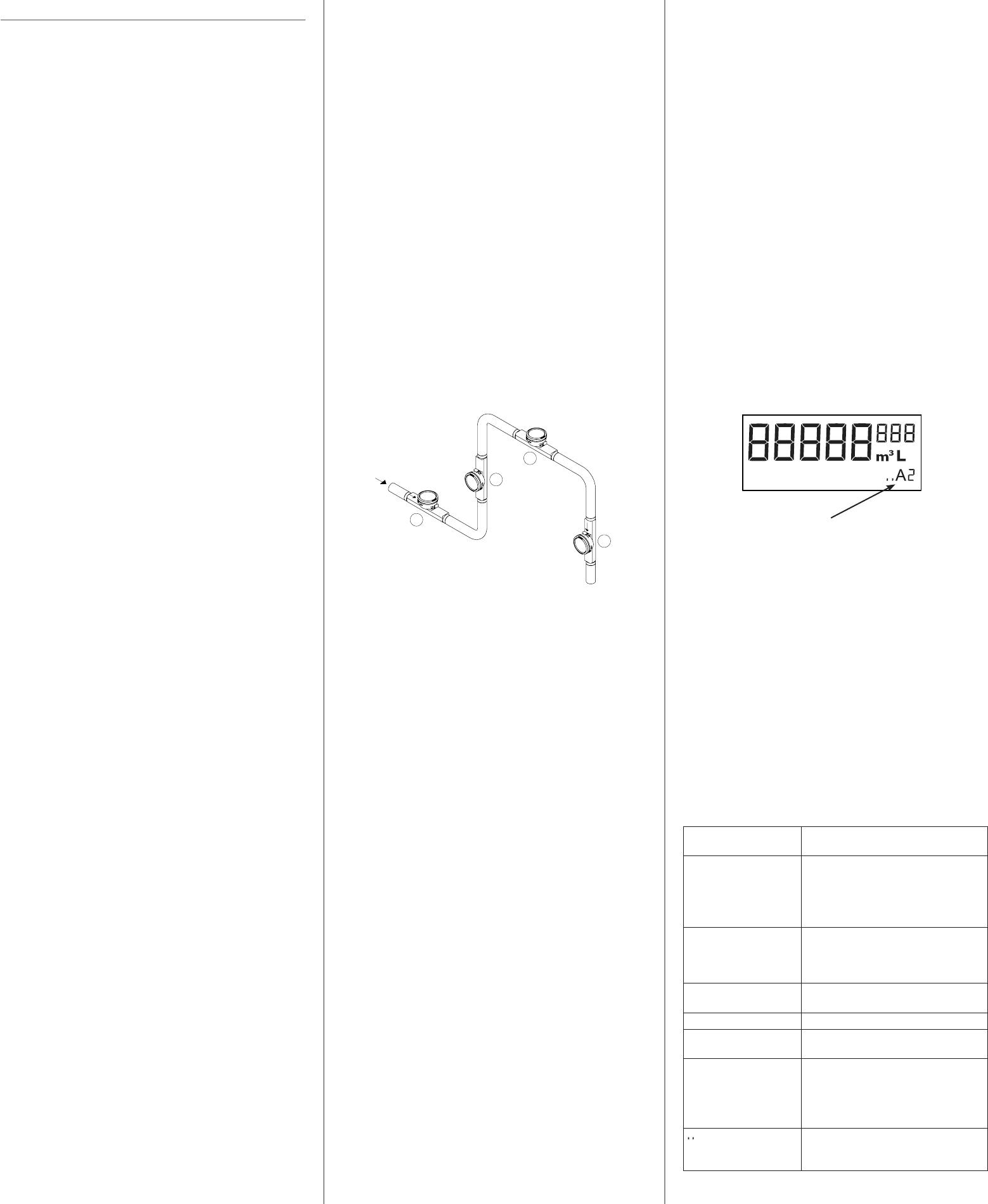 Kamstrup A S Flow2102 Water Flow Meter User Manual Userman B Wiring Diagrams 14 Straight Inlet