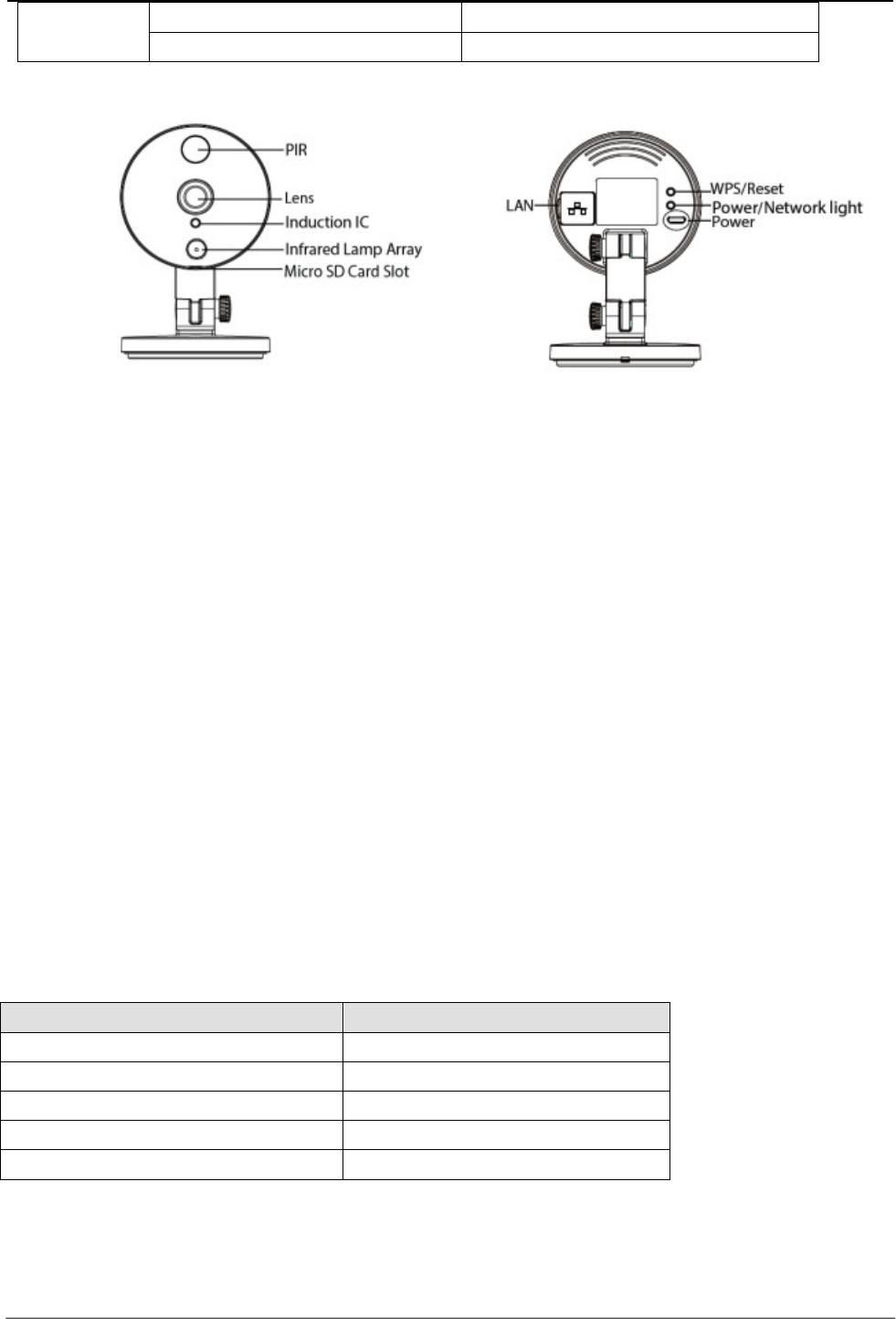 Shenzhen Foscam Intelligent Technology R2 Fhd Wireless Ip Camera Wiring Diagram Co Limited