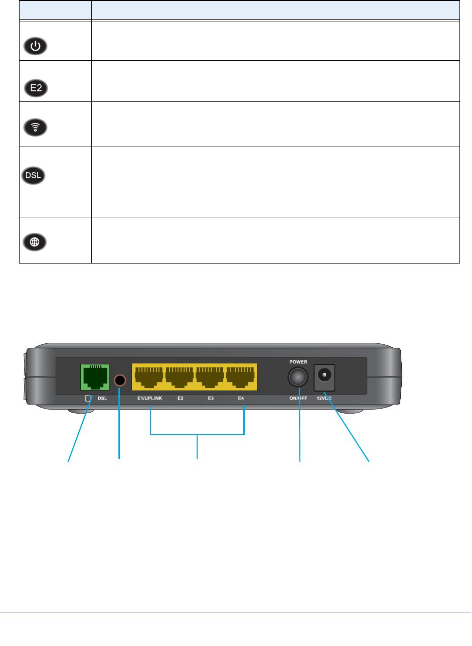Netgear Orporated 14400297 Adsl2 Modem Router User Manual 2015 Rev 3 Frontier Dsl Wiring Diagram Hardware Setup
