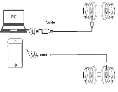 MeiDong Acoustics E7 Bluetooth earphone User Manual E7 NFC Joe