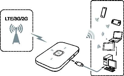 Huawei Technologies R216H Vodafone Mobile Wi-Fi User Manual I