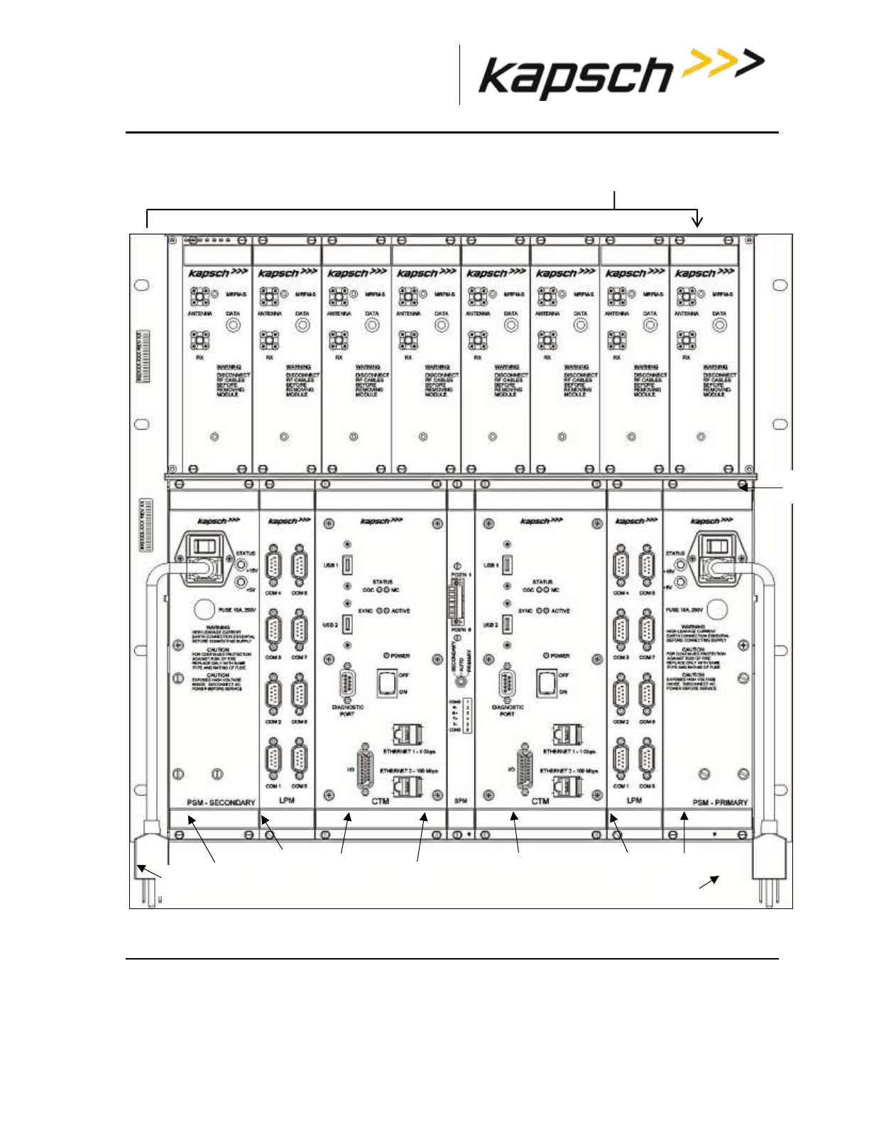 Kapsch Trafficcom Canada 802295aa Non Multilateral Lms Transmitter Dutycycle Modulator Circuit Diagram Tradeoficcom And Receiver User Manual Operator Maintenance