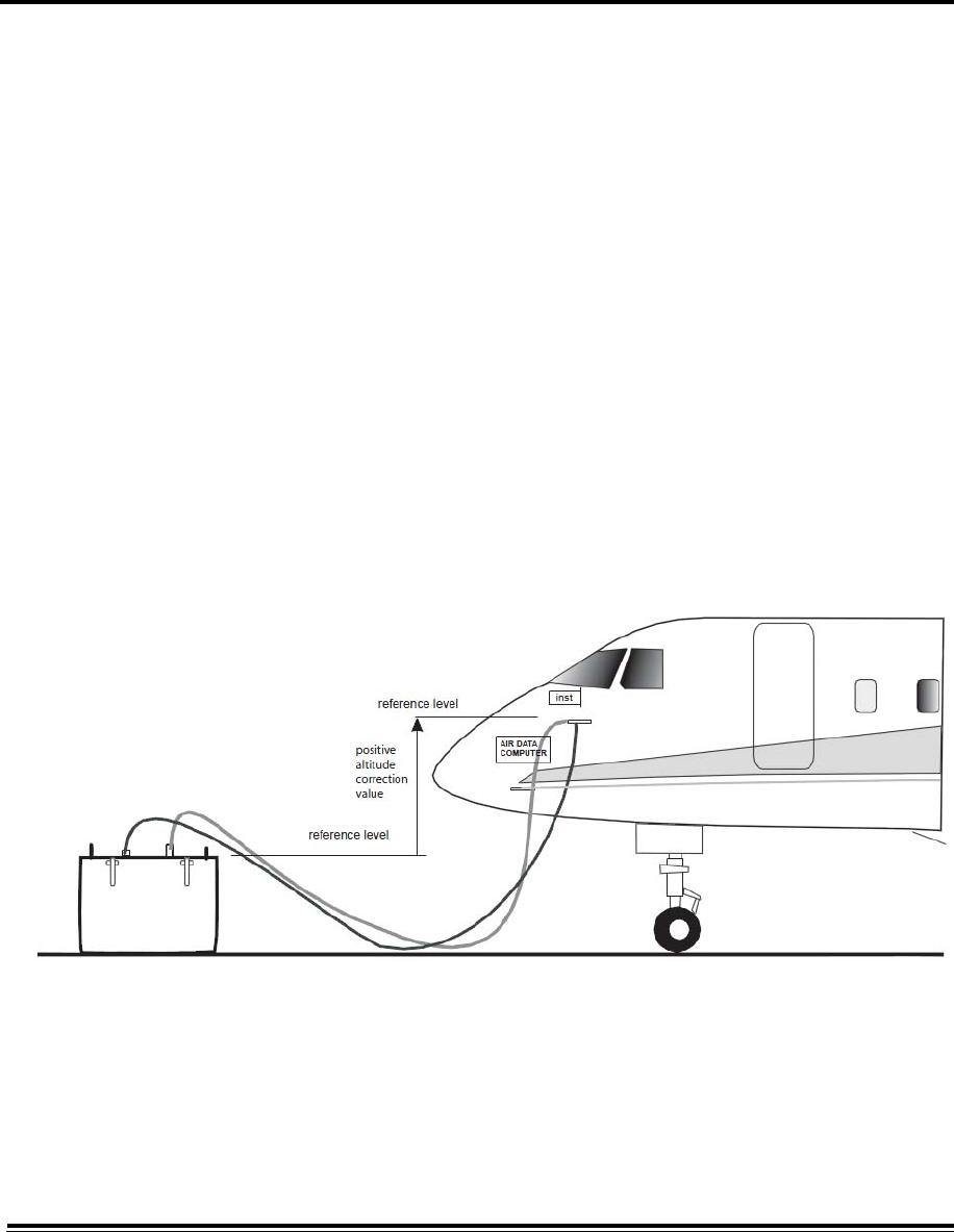 Druck ADTS552F-01 Air Data Test Set ADTS552F User Manual