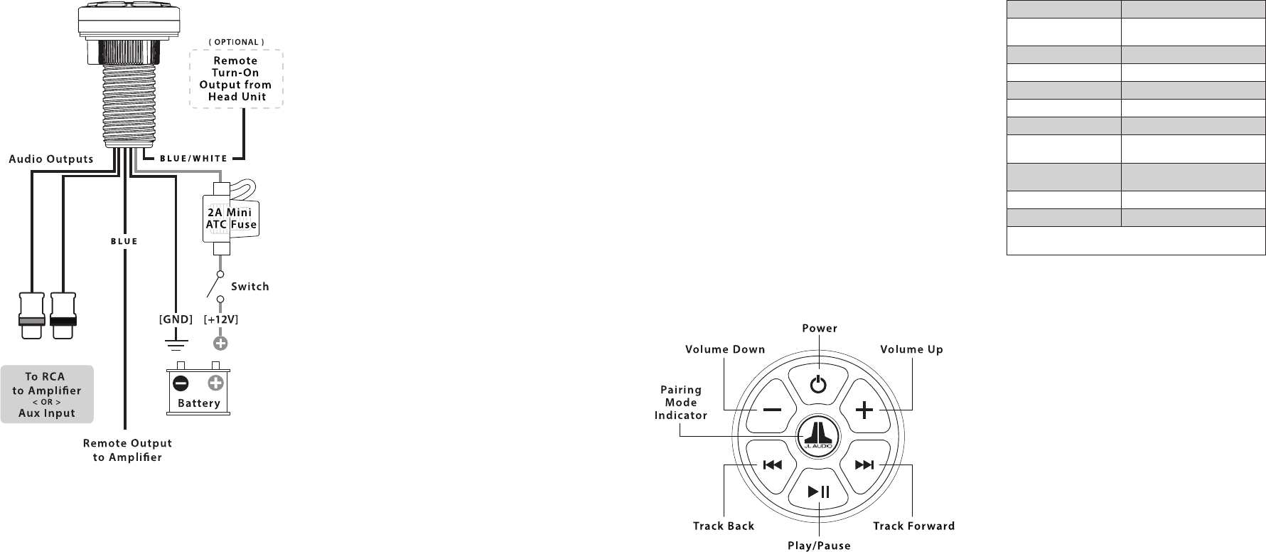 JL Audio MBT-CRX Bluetooth Audio Receiver User Manual UserMan on apple wiring diagram, car stereo system wiring diagram, jl w7 wiring diagram, definitive technology wiring diagram, aiwa wiring diagram, visonik wiring diagram, toshiba wiring diagram, cerwin vega wiring diagram, audio control wiring diagram, panasonic wiring diagram, pioneer deh 150mp instalation diagram, kenwood wiring diagram, jl 500 1 diagram, dual voice coil wiring diagram, planet audio wiring diagram, chevy blazer overhead console wiring diagram, lanzar wiring diagram, clifford wiring diagram, polk audio wiring diagram, onstar fmv wiring diagram,