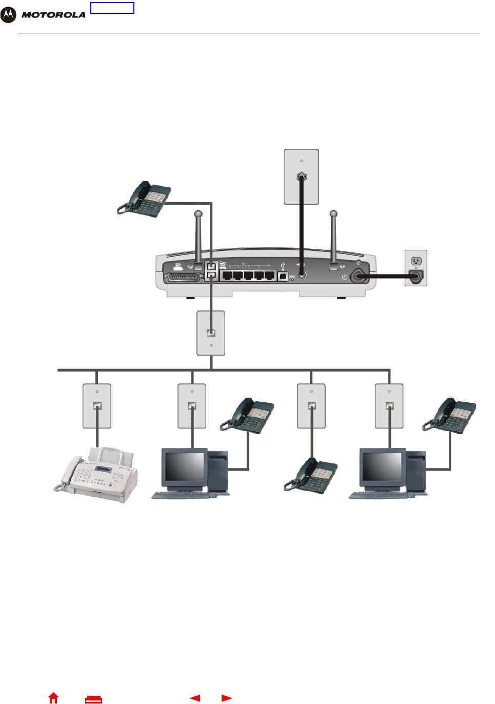 ARRIS SBG1000-1 Cable Modem Gateway User Manual Master