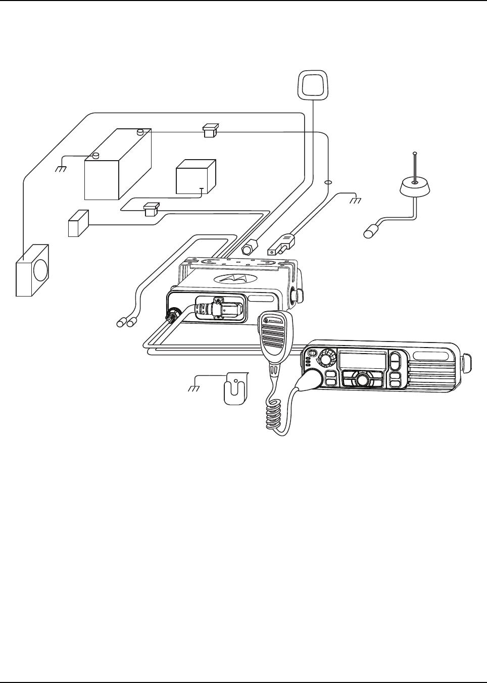 Motorola Solutions 92FT7079 Mobile 2-Way Radio User Manual NAG