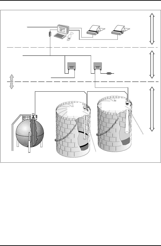 Rosemount Tank Radar REX Radar Level Gauge User Manual