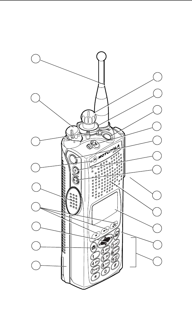 Motorola Solutions 89FT4855 Astro XTS 5000 User Manual