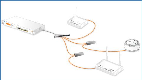 Sophos AP15C Sophos wireless Access Point User Manual