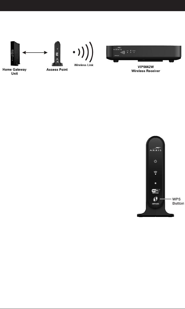 ARRIS Group VIP5662W WiFi STB User Manual