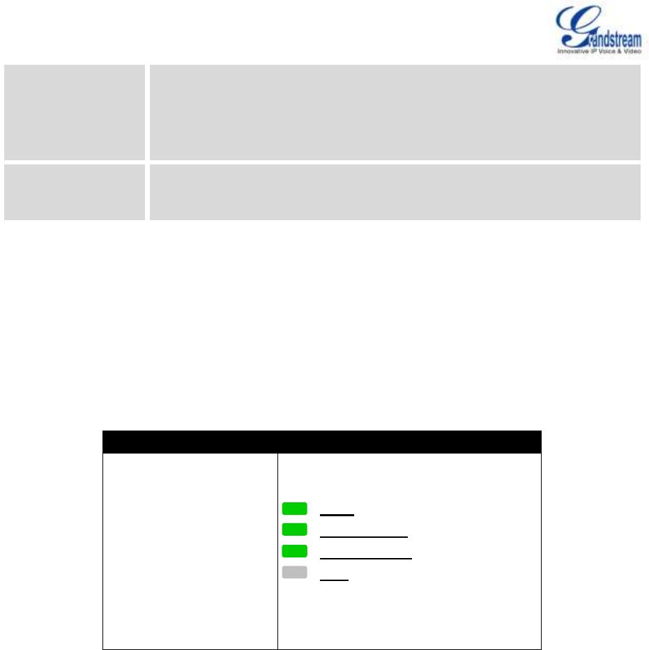 Grandstream Networks UCM6510 IP PBX User Manual