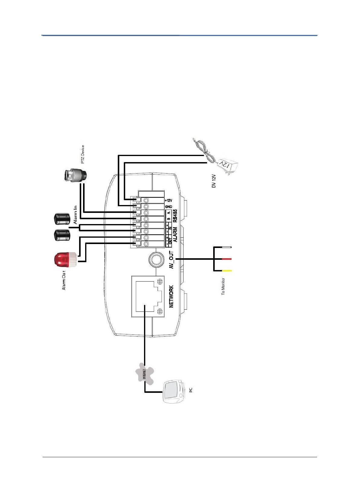 Grandstream Networks GXV3500 IP Video Codec User Manual