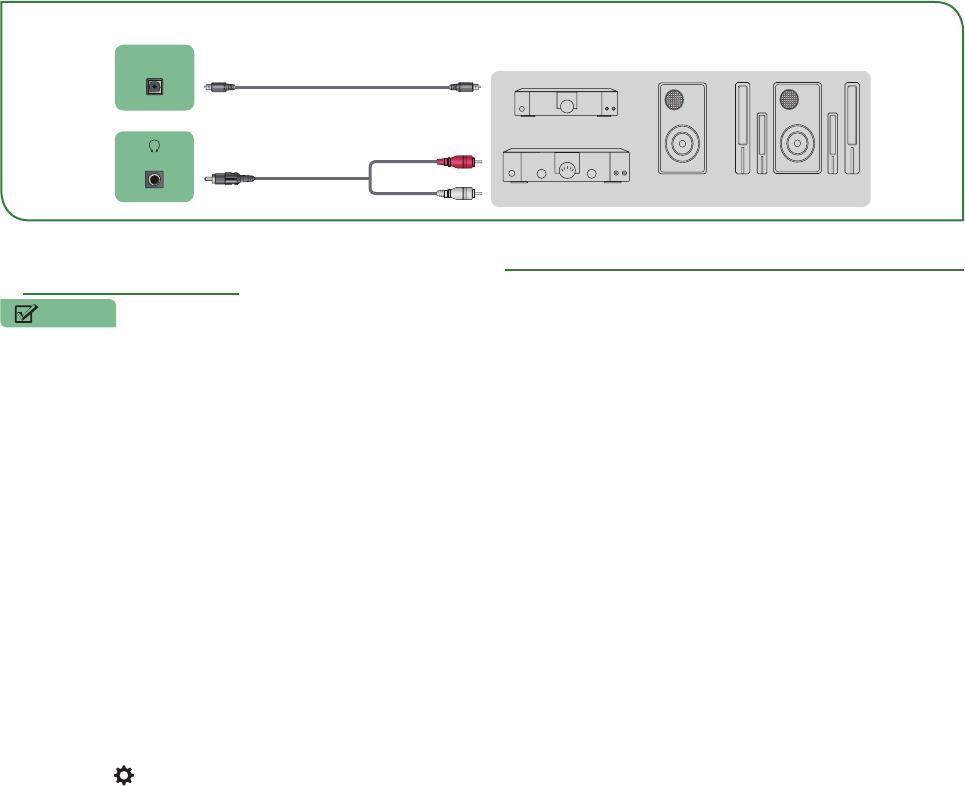 Hisense Electric LCDD0053 Part15 Subpart B-LED LCD TV User