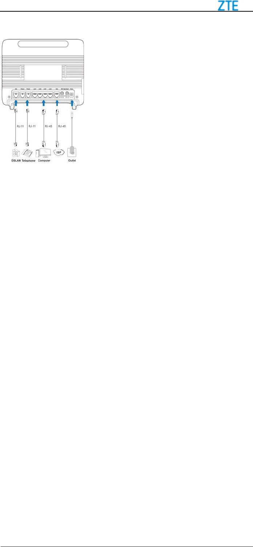 ZTE ZXHNH268A Home Gateway User Manual