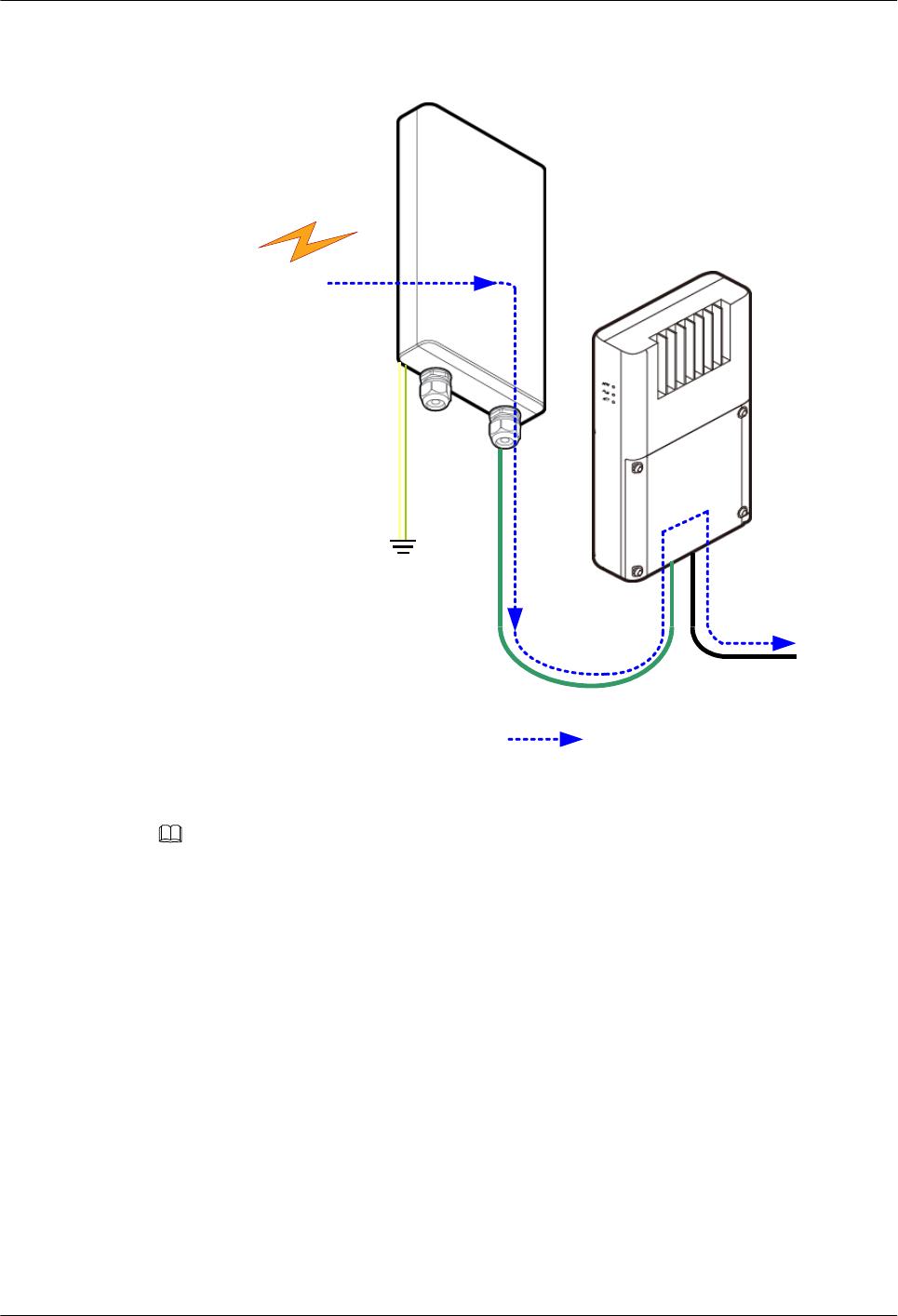 Huawei Technologies RTN360R6 Radio Transmission System