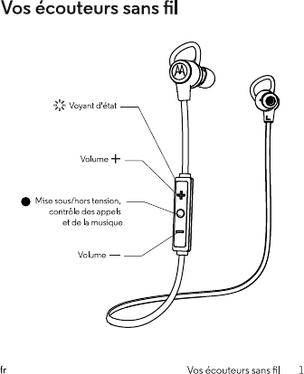 Binatone Electronics SH002 Bluetooth headset User Manual