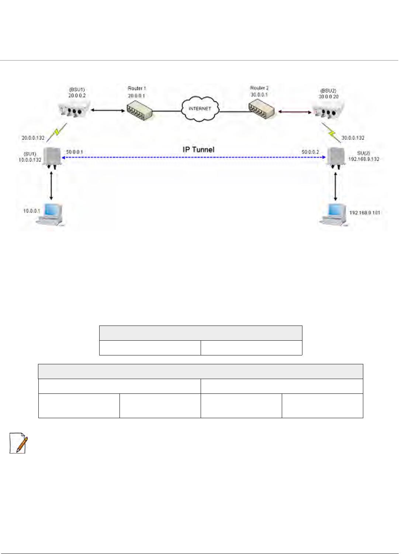 Proxim Wireless Xb92wfr Access Point User Manual V3 3 X Scr Firingangle Control Circuit Diagram Tradeoficcom Advanced Configuration