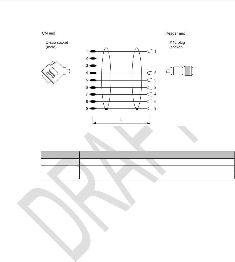 Siemens RF310R02 RFID Reader 13.56 MHz User Manual SIMATIC