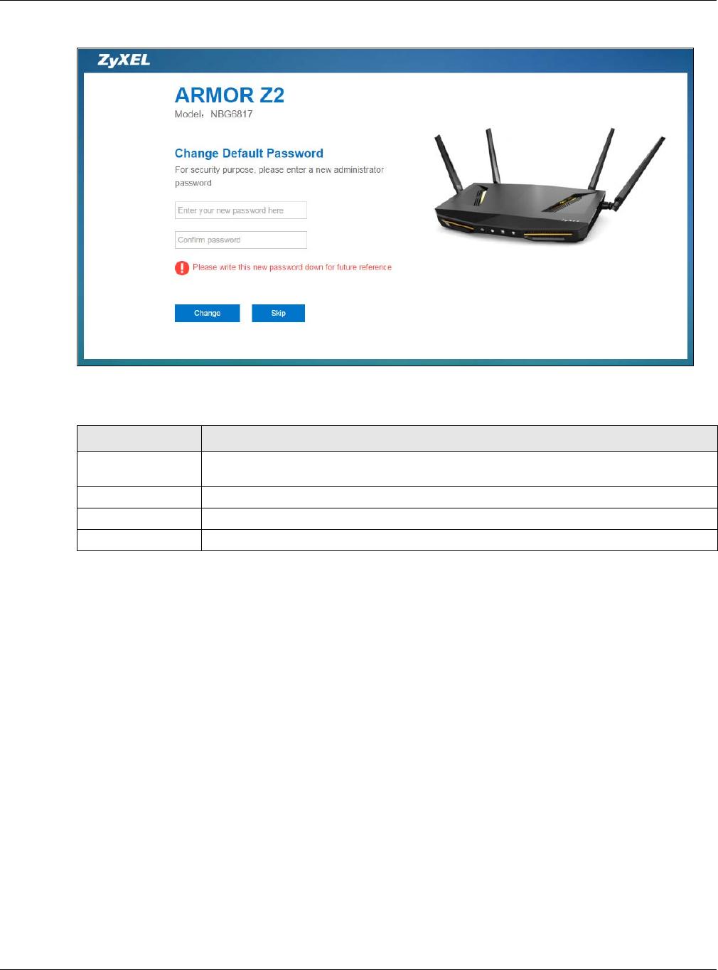 ZyXEL Communications NBG6817 AC2600 MU-MIMO Dual-Band