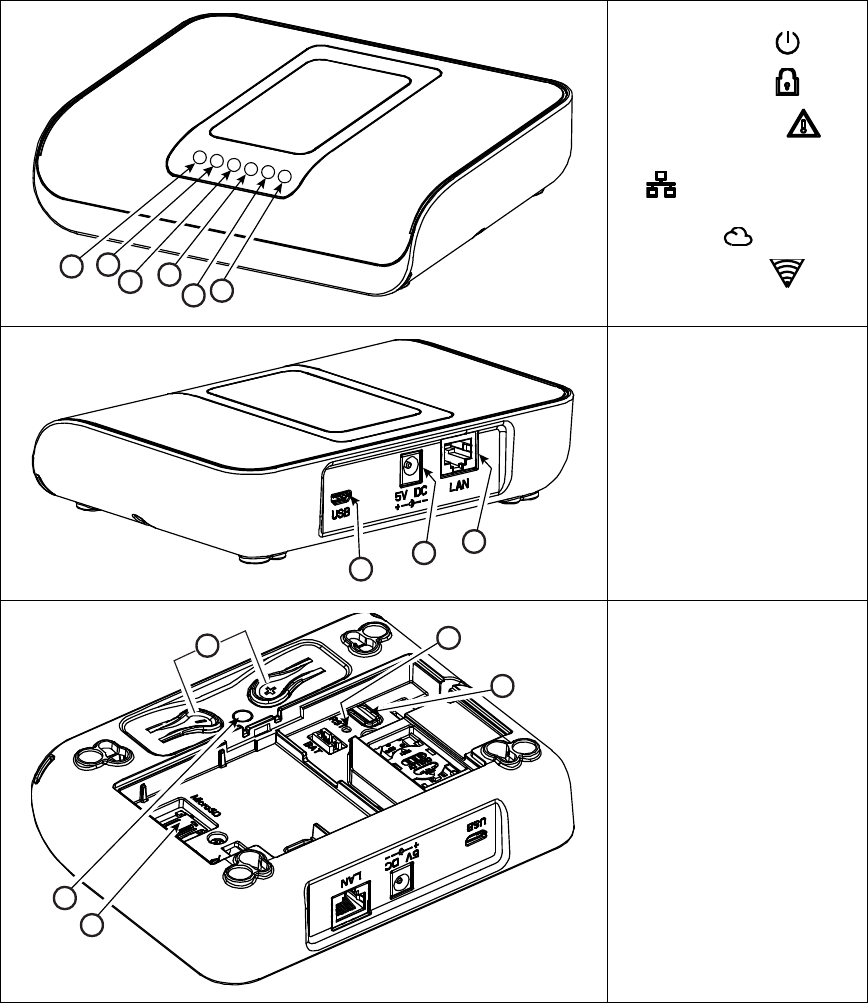 Powerlink 3 868-0 MHz only VISONIC pack of 2 PIR Motion CAM K9-85 PG2