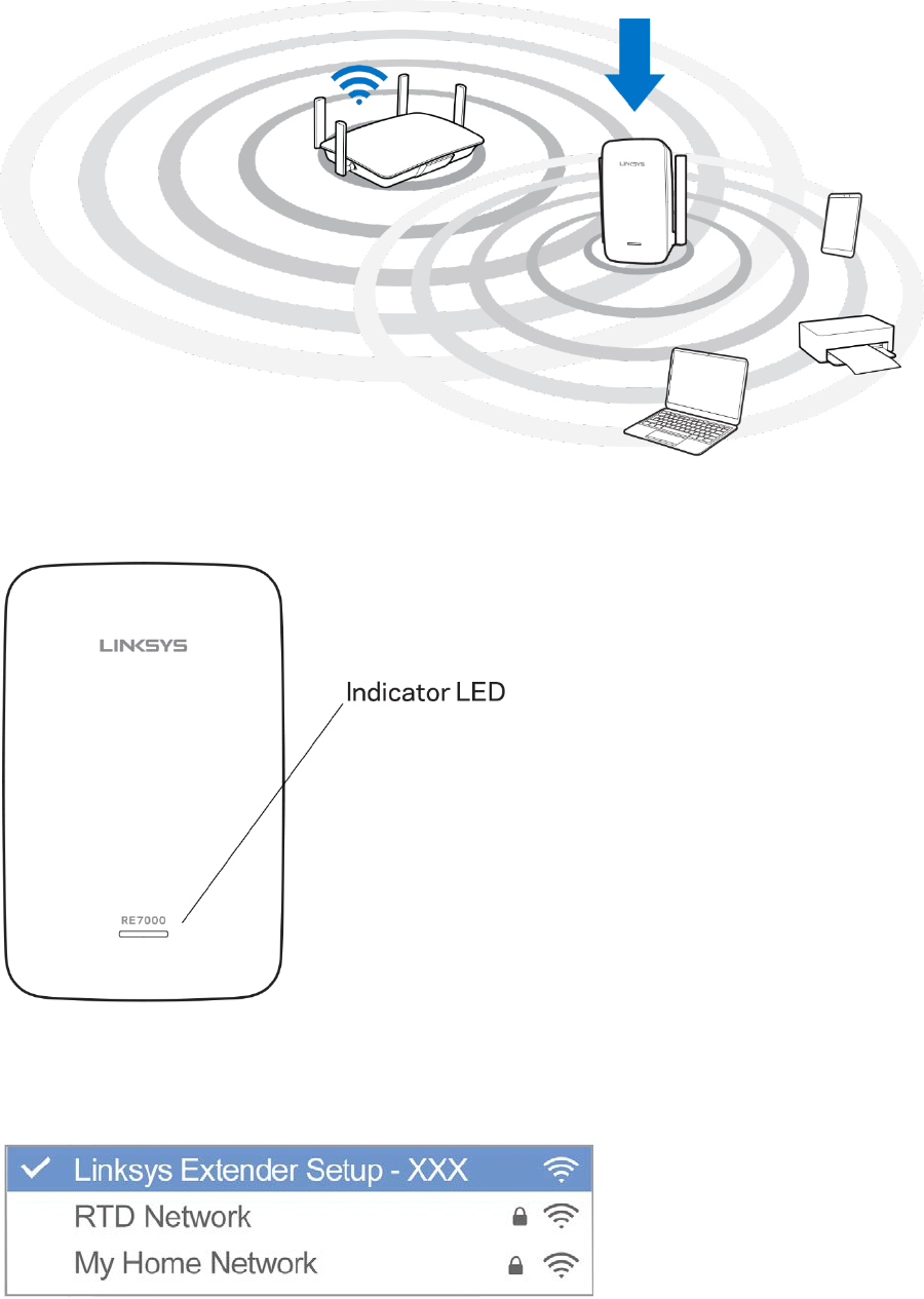 LINKSYS RE6800 WiFi repeater User Manual