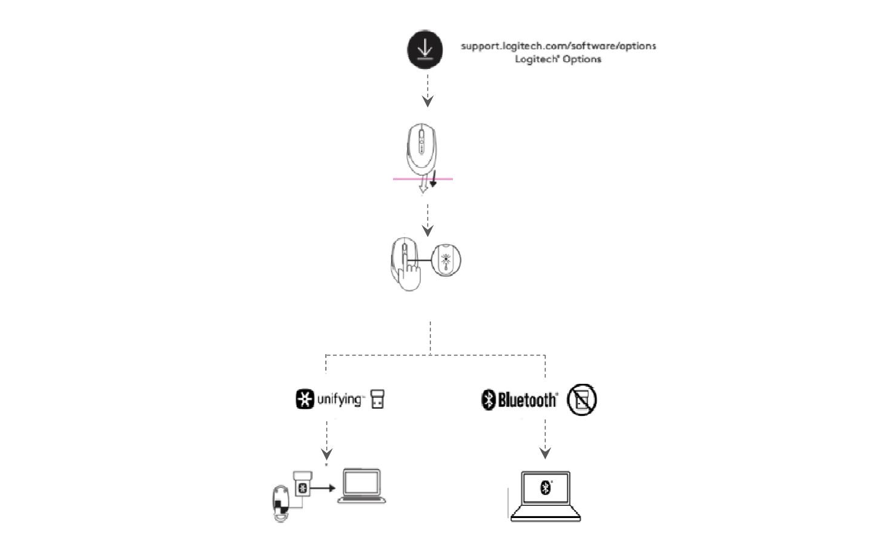 Logitech Far East MR0064 Cordless Mouse User Manual Microsoft