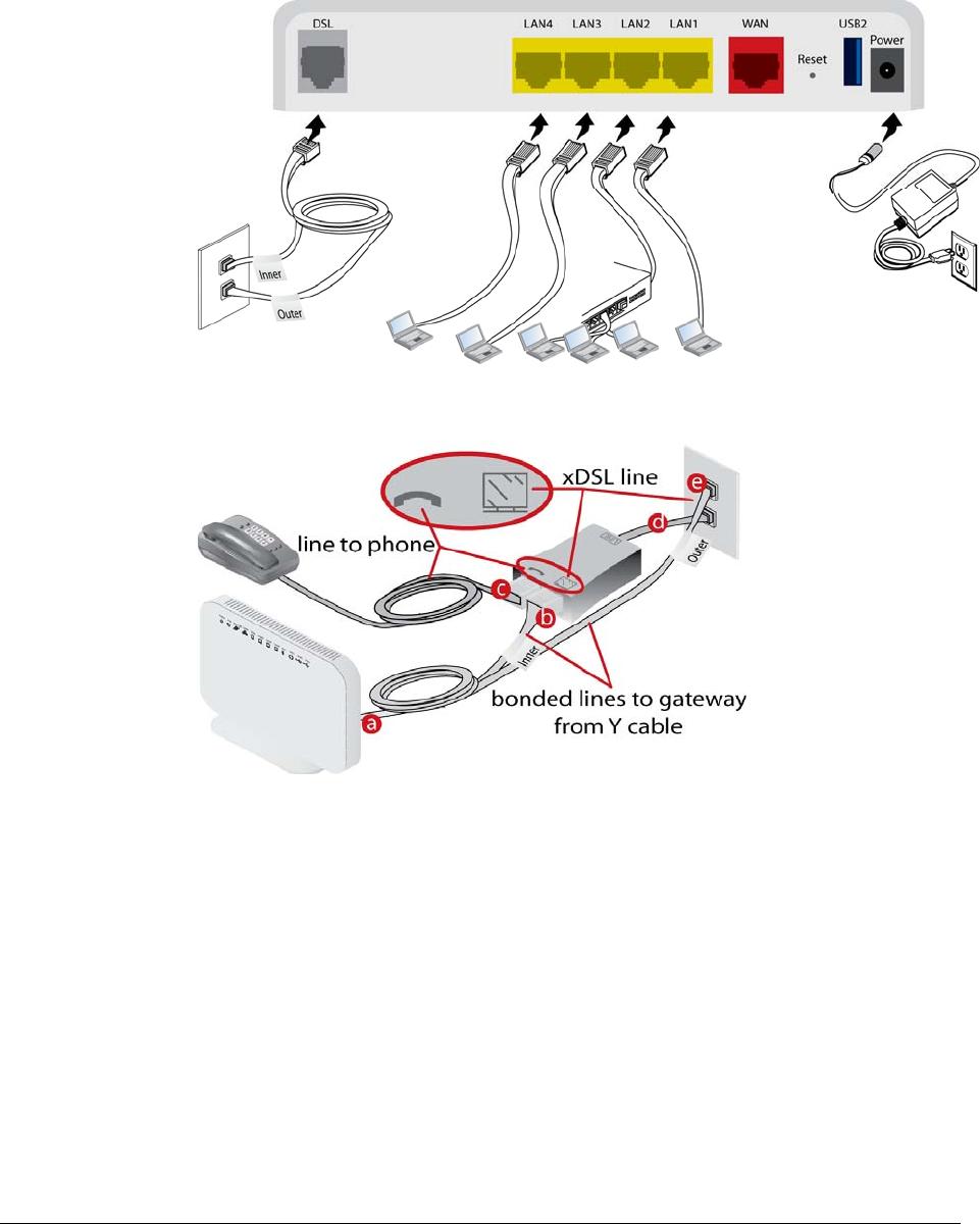 DASAN Zhone Solutions 6768 XDSL 4 Port WiFi 802.11ac