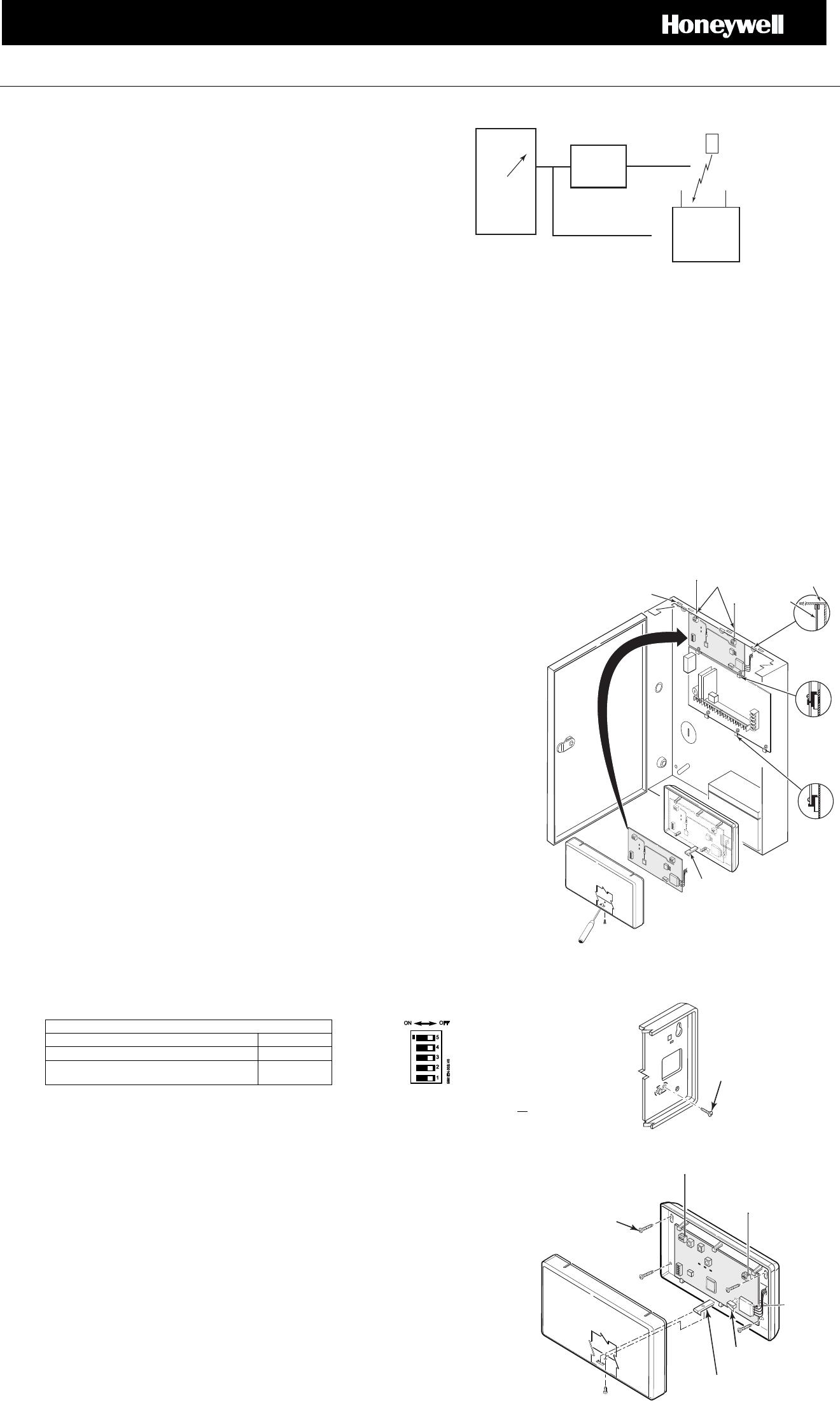 Honeywell 8DL5881EN Security Receiver User Manual N7635