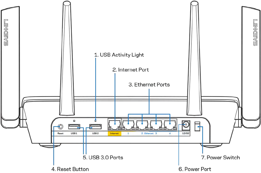 LINKSYS EA9300 MAX-STREAM AC4000 MU-MIMO TRI-BAND ROUTER