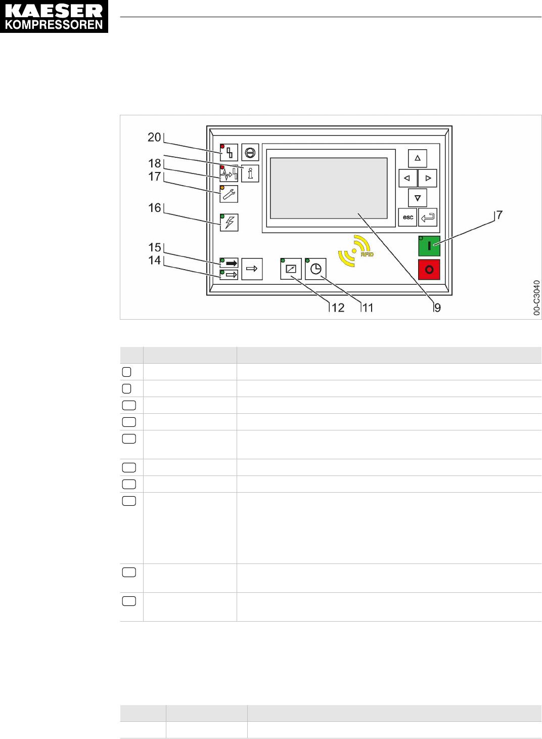 Prodrive Technologies SC2MCSIO SC2MCSIO RFID User Manual on