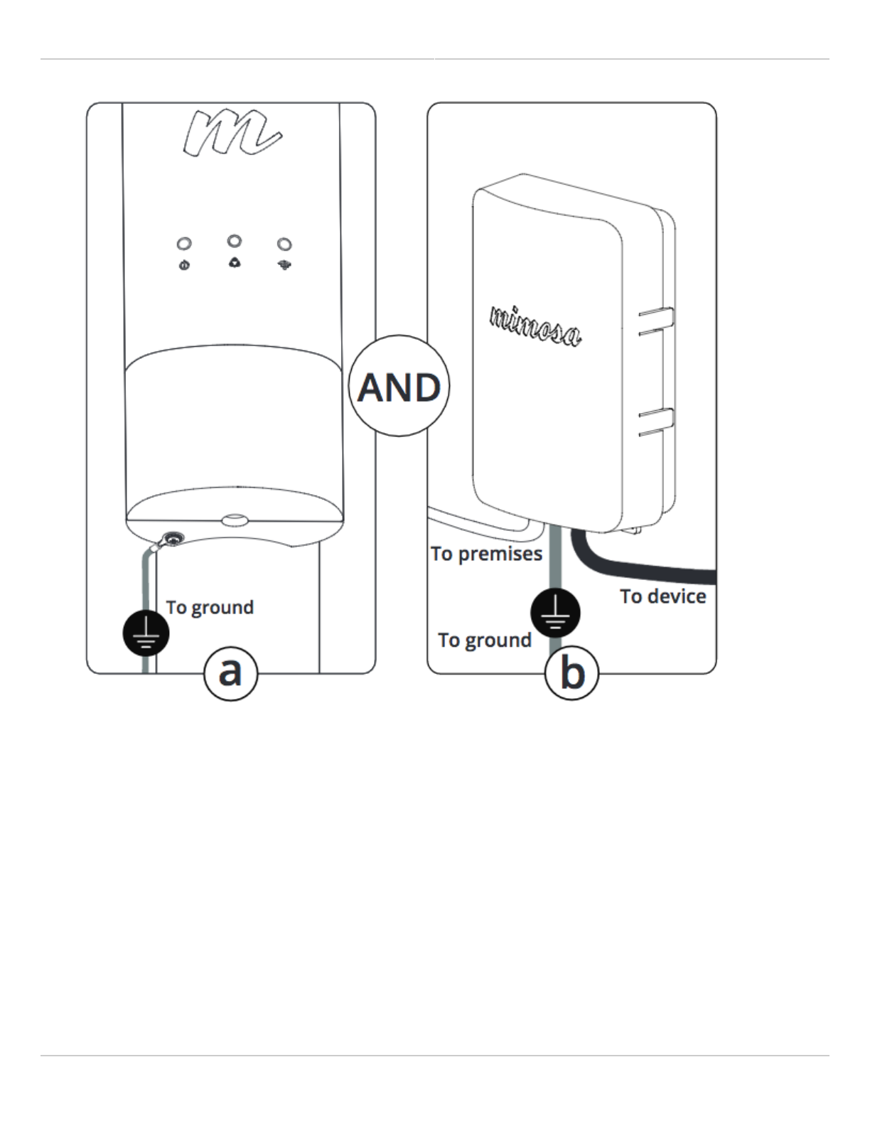 Mimosa Networks 100-00018 Mimosa C5c User Manual