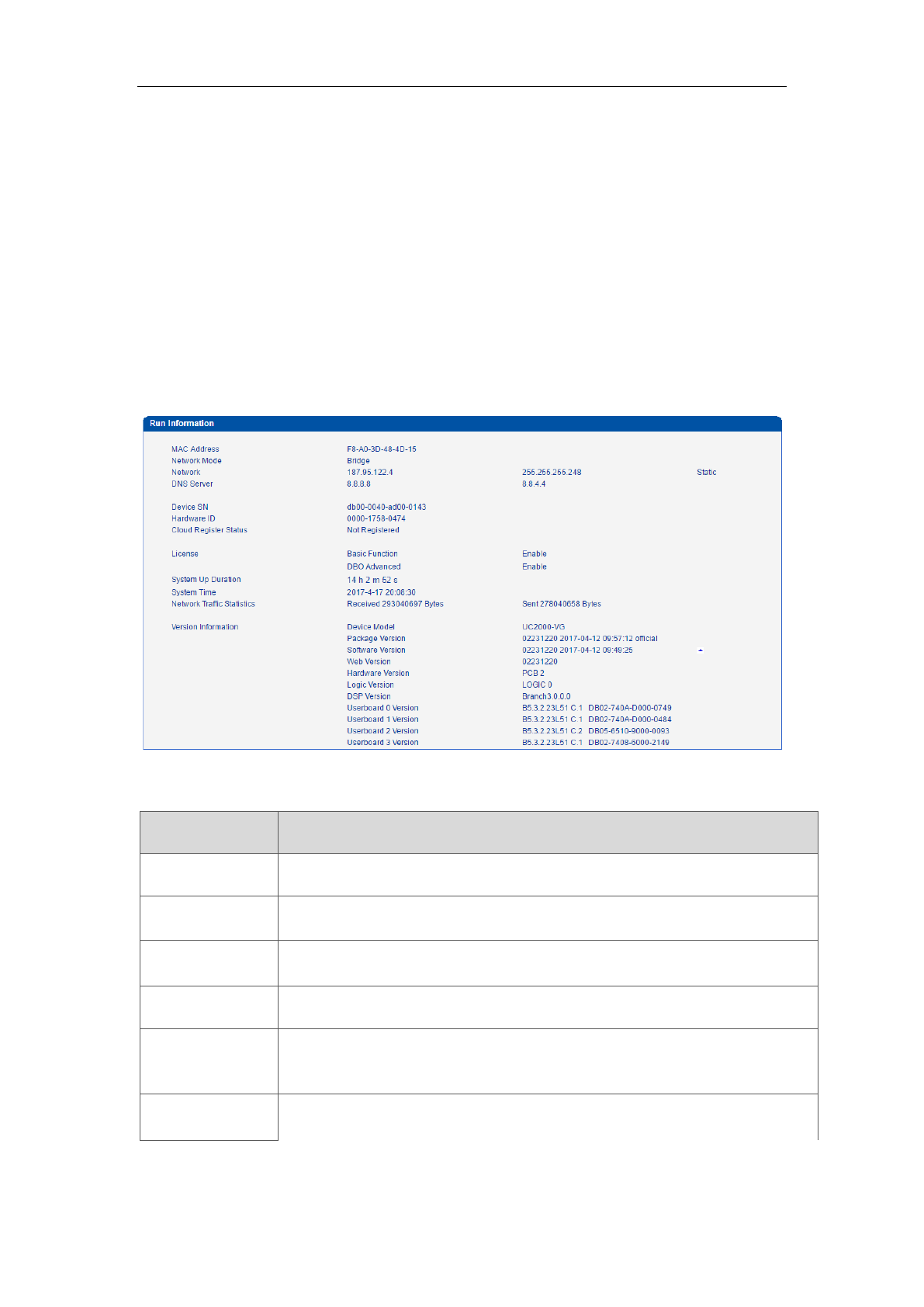 DXZC TECHNOLOGIES UC2000VF VOIP Gateway User Manual DWG