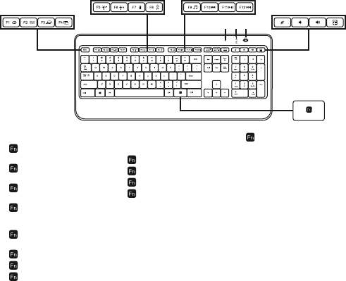 Logitech Far East YR0065 2.4GHz Cordless Keyboard User Manual