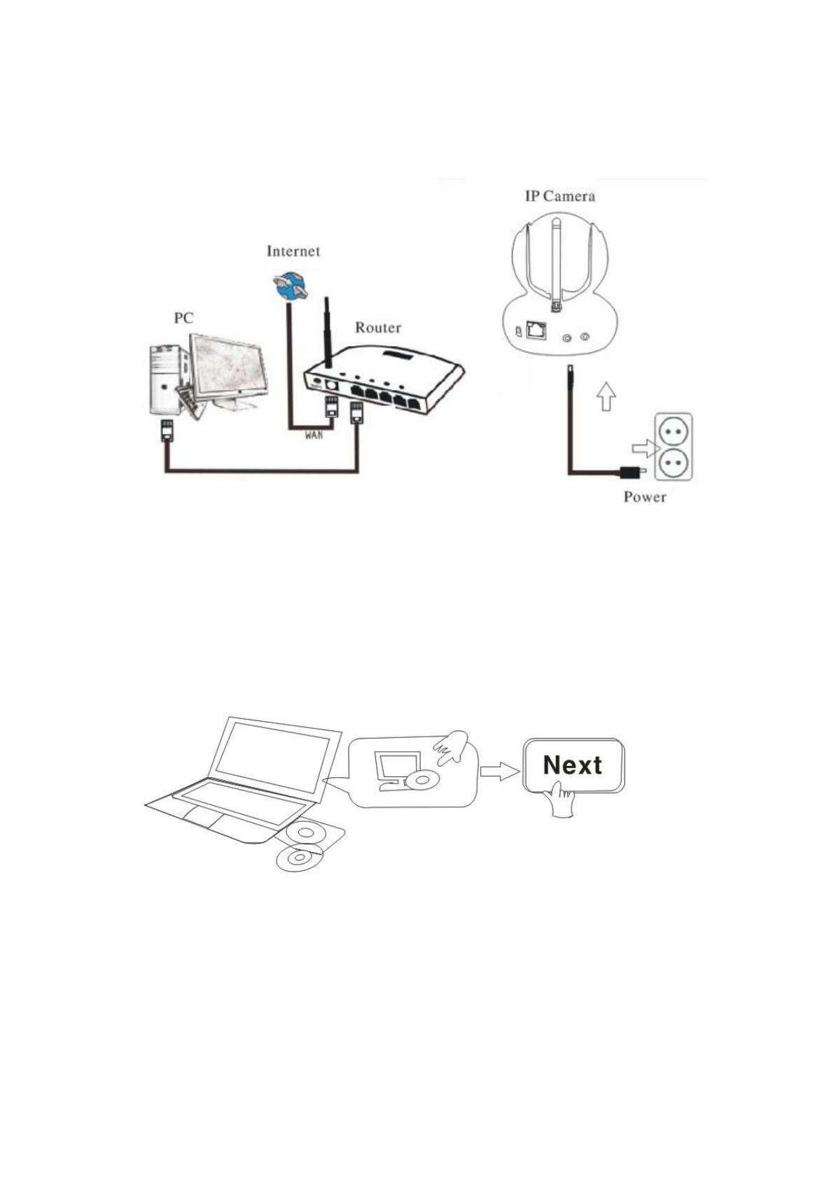 Wanscam Technology HW0036 IP Camera User Manual