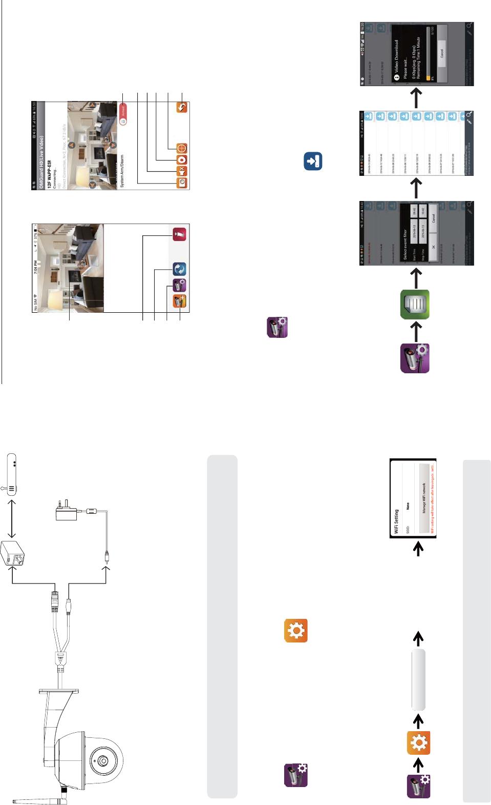 Ifi Network Pt Camera User Manual – Pixelmasterdesign