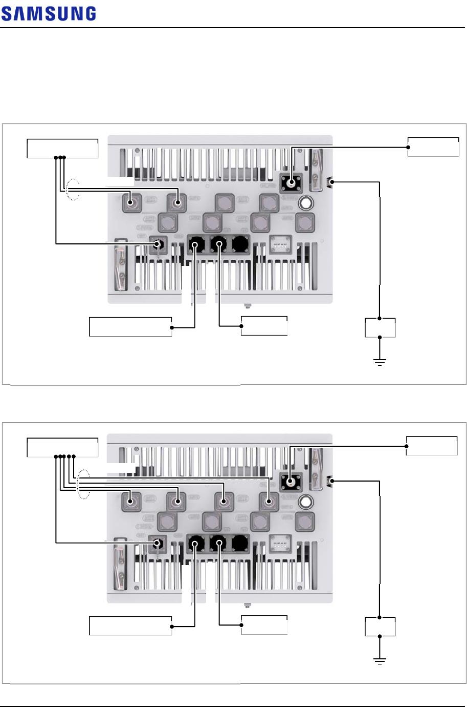 Samsung Electronics Co RFV01U-D1A RRU (RFV01U) User Manual 2