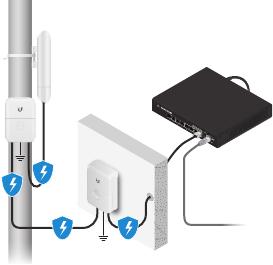 Ubiquiti Networks NS5ACLW NanoStation AC Loco User Manual