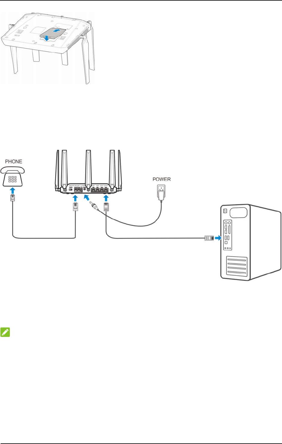 ZTE MF288 WCDMA/LTE CPE User Manual