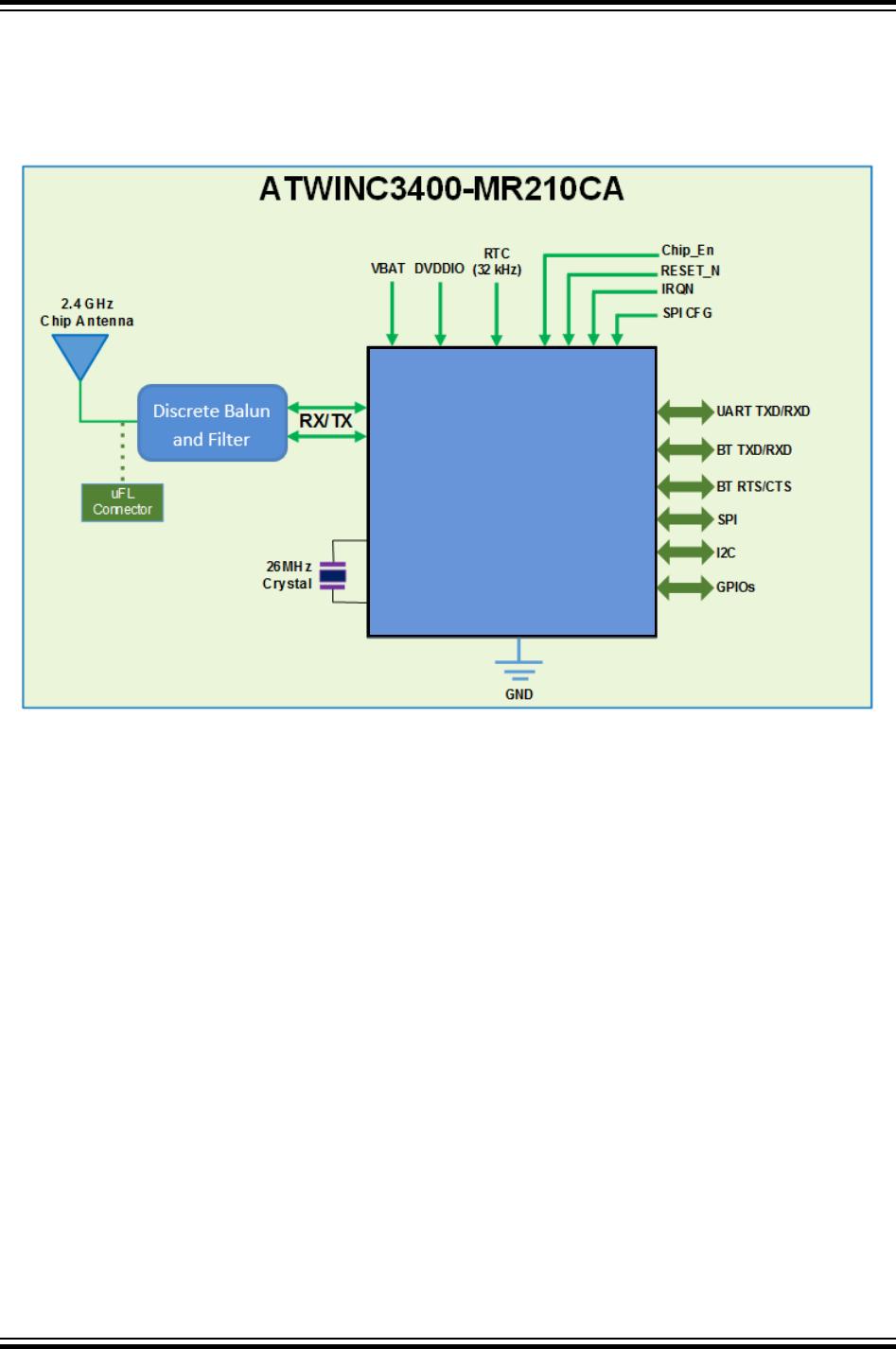 Microchip Technology Winc3400 Atwinc3400 Mr210ca User Manual Figure 2 Spi Timing Diagram Block
