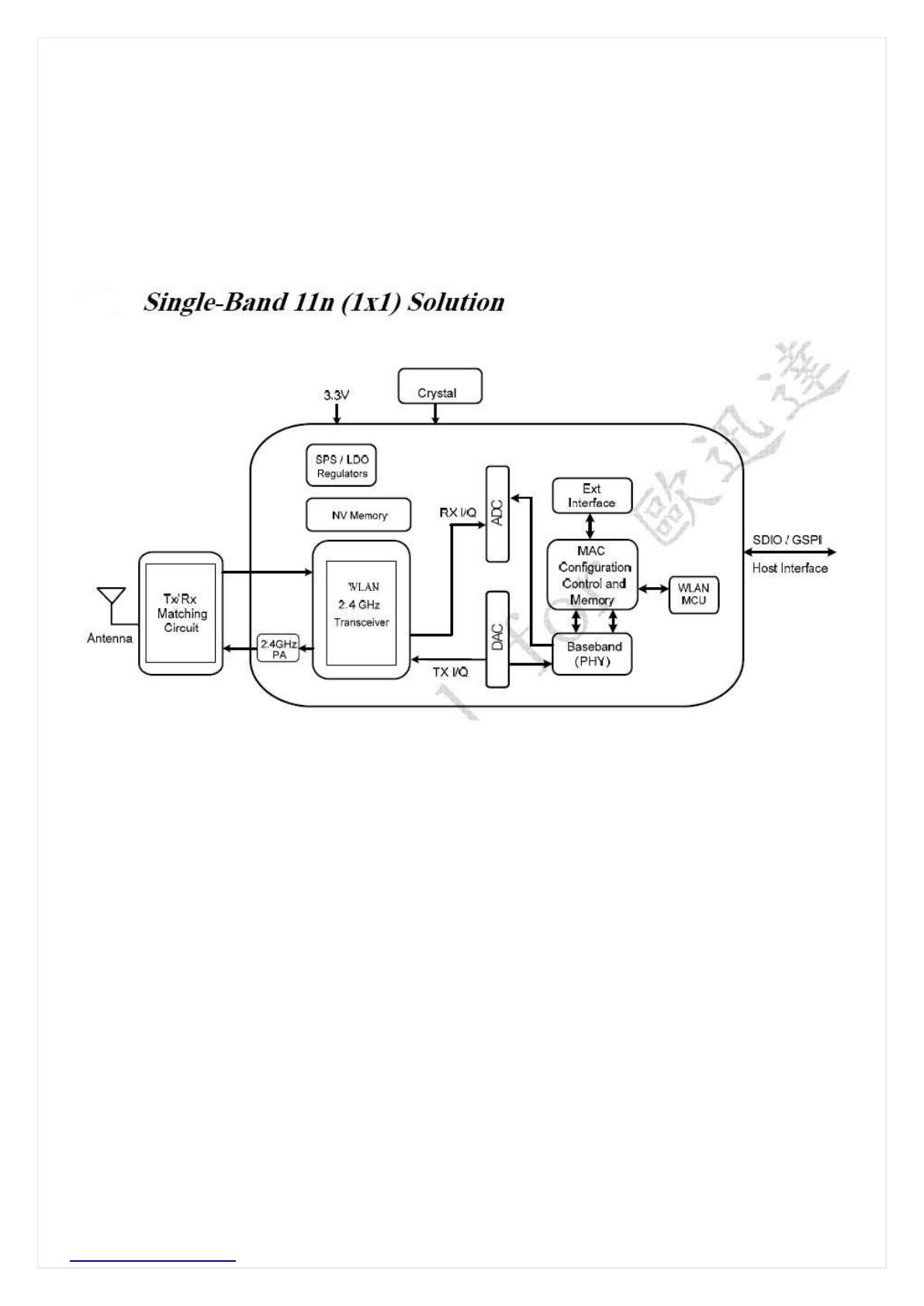 FN LINK TECHNOLOGY F89FTSM13-W3 WIFI Module User Manual