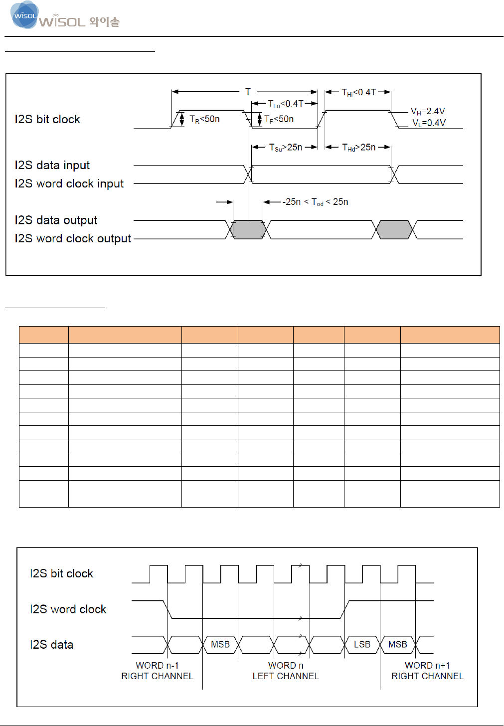Wisol Atm100 Audio Transceiver User Manual Speaker Protection Circuit 2pcb Schematic Delay