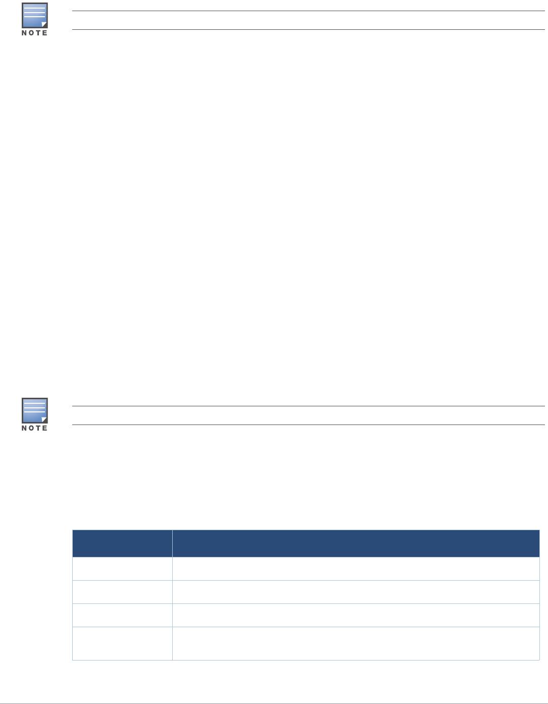 Hewlett Packard Enterprise APIN0318 Access Point User Manual