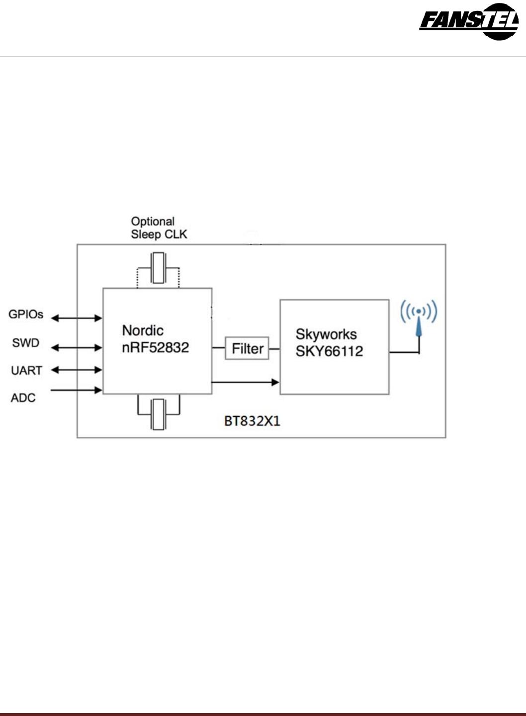 Fanstel Taipei BT832XE Bluetooth 5 0 Module User Manual