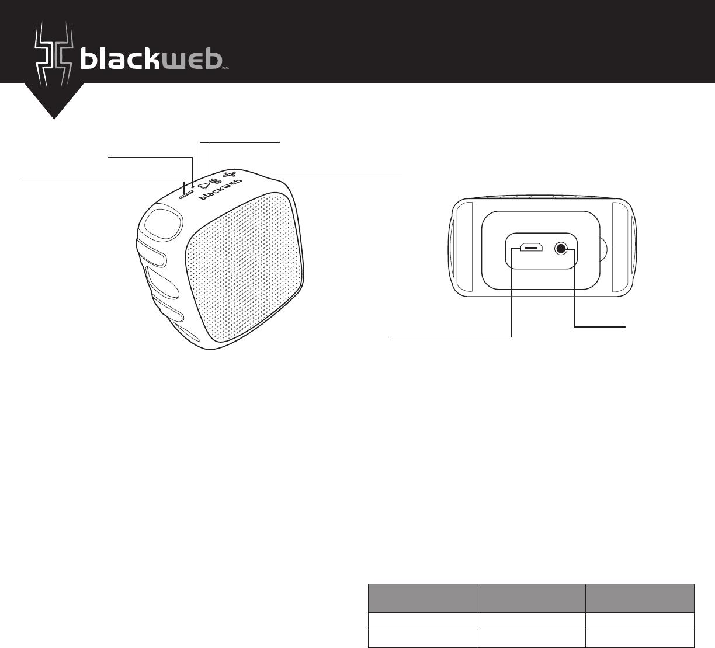 FKA Distributing WM1805D Bluetooth Speaker User Manual